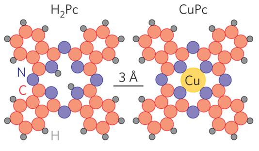 Dibujo20150720  phthalocyanine and copper phthalocyanine - nature physics