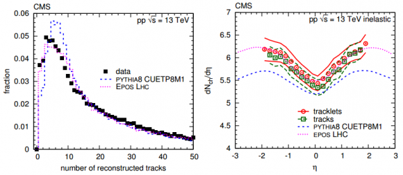 Dibujo20150722 distributions of number of reconstructed tracks per event - cms - lhc - cern