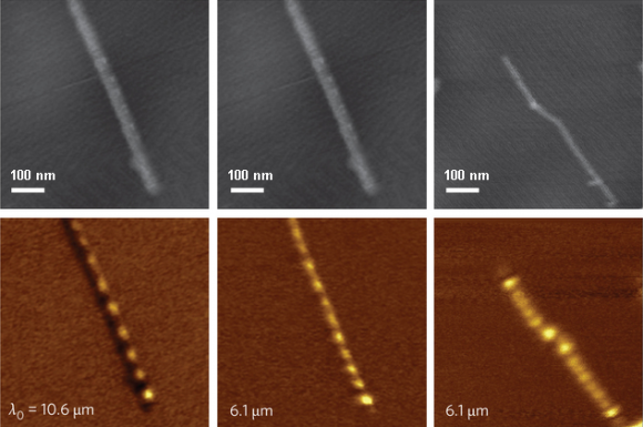 Dibujo20150729 Luttinger-liquid plasmons in carbon nanotubes - nature photonics