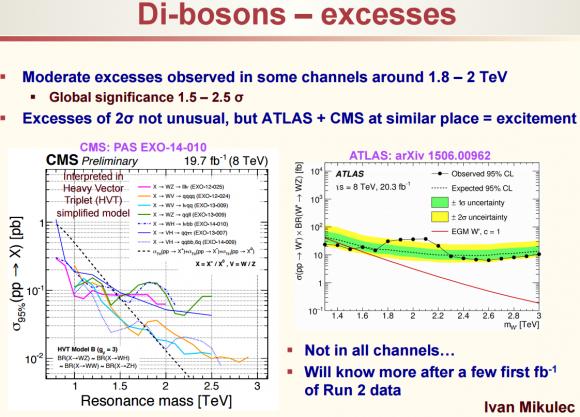 Dibujo20150730 di-bosons excesses - ivan mikulec - eps hep 2015