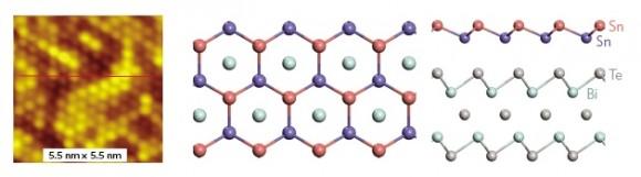 Dibujo20150803 stanene - 2d layer tin atoms - microscope image - nature materials