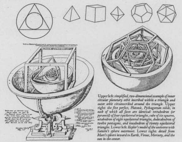 Dibujo20150805 kepler - music of spheres - curiosidad - philip ball