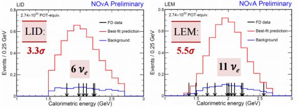 Dibujo20150807 electron neutrino appearance - lid lem - - nova fermilab
