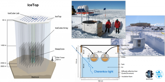 Dibujo20150807 icetop - icecube exclusion