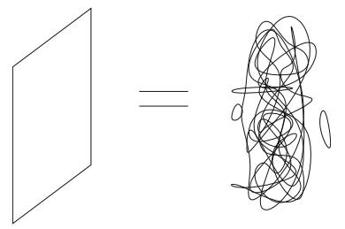 Dibujo20150811 branes - gathering strings - d-brane - hashimoto
