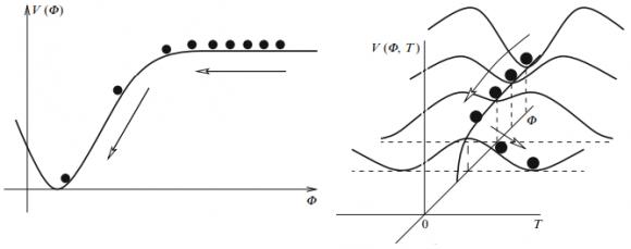 Dibujo20150811 string inflation - d-brane - hashimoto
