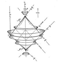 Dibujo20150824 bms - cft - correspondence - spacetime