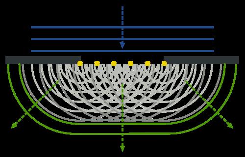 Dibujo20150829 Refraction aperture Huygens-Fresnel principle - wikipedia commons