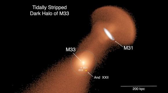 Dibujo20150916 Dynamics in the satellite system of Triangulum  arxiv org 1206 5730 - materia oscura - alberto casas - elpais com - l s