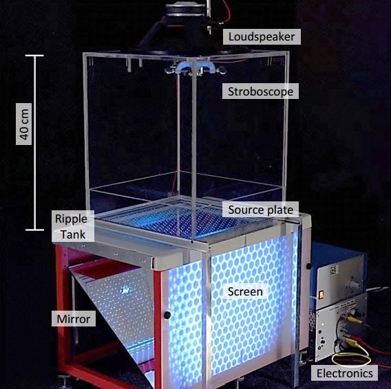 Dibujo20151028 Photograph ripple tank experiment - ajp