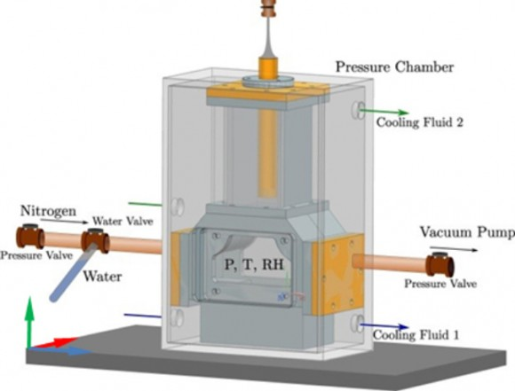 Dibujo20151105 Schematic showing the environmental chamber used throughout the study nature15738-sf8