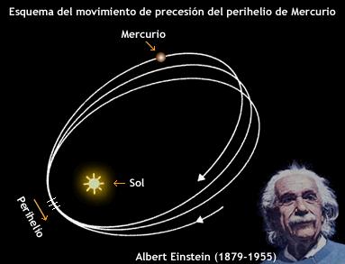 Dibujo20151125 precesion perihelio mercurio albert einstein blogodiesa com
