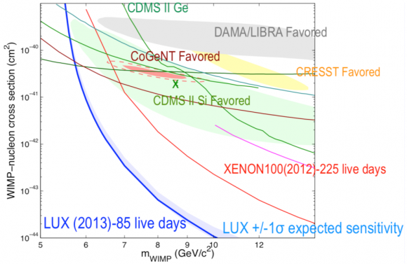 Dibujo20151215 dama libra modulation in context others detectors