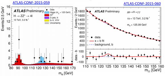 Dibujo20151215 higgs boson m4l digamma lhc run 2 atlas lhc cern org