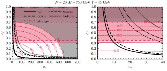Dibujo20151216 black lines 20 signal diphoton events for resonance 750 gev arxiv Gupta