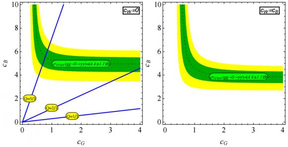 Dibujo20151216 loop-only scenario arxiv buttazo