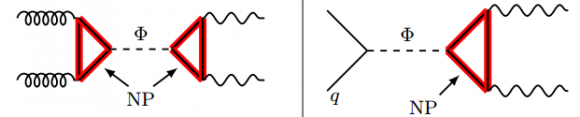 Dibujo20151216 loopy new physics 750 gev arxiv Knapen
