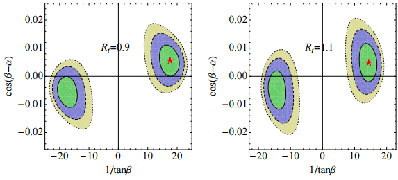 Dibujo20151216 mssm higgs boson from arxiv di chiara