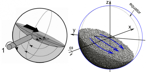 Dibujo20151222 spherical tumbler filled with particlesPhys Rev E 2013 2015