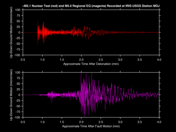 Dibujo20160109 Seismic recordings of vertical ground motion at IRIS-USGS station 2013 and 2016 seismic events Andy Frassetto CYA_dzmWwAAe-Fu