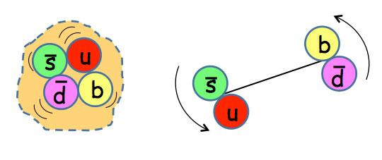 Dibujo20160314 two models tetraquarks bound state and pair mesons four-quark-states fermilab news fnal gov