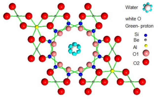 Nuevo estado cuántico de la molécula de agua en un nanocanal de ...