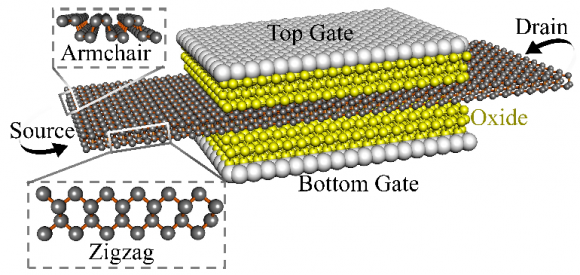 Dibujo2016017 Device structure zigzag phosphorene MOSFET ID-VG of phosphorene nanoribbon MOSFET