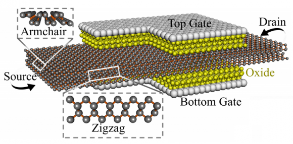 Dibujo2016017 device structure of the phosphorene TFET with L-shaped gate