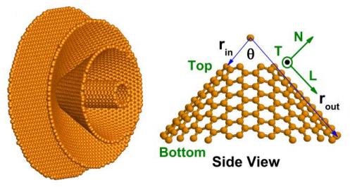 Dibujo20160511 carbon nanocone arxiv org 1605 01471 ma et al