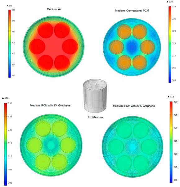 Dibujo20160511 graphene filler material high-power battery packs applsci-04-00525-g006-1024