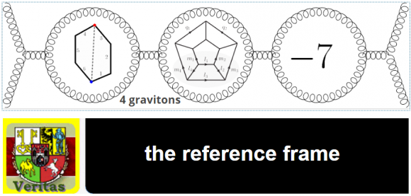 Dibujo20160520 blog headers 4 gravitons and the reference frame
