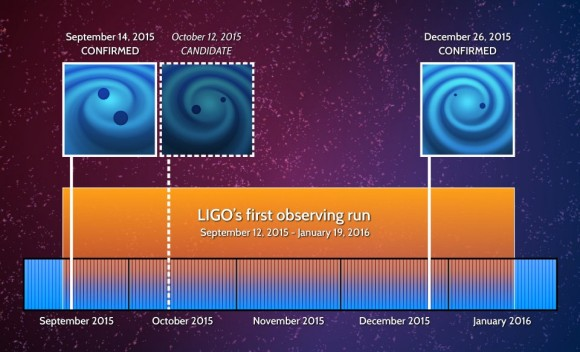 Dibujo20160616 ligo events timeline ligo virgo
