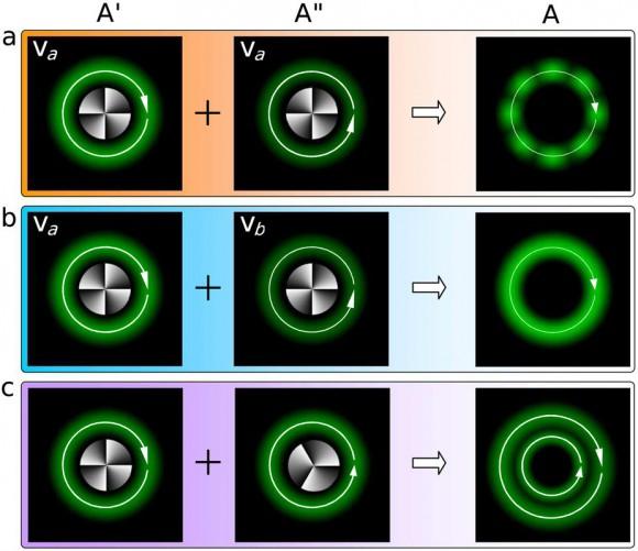 Dibujo20160707 Damping model for intuitively understanding of the fractional OAM srep29212-f4