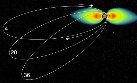 Dibujo20160709 juno nasa orbits radiation jupiter juno-orbits popsci com