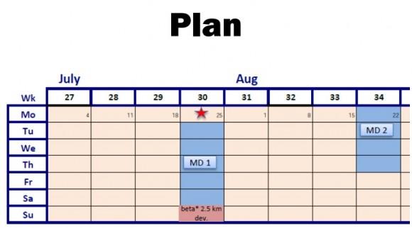 Dibujo20160726 lhc plan july august 2016