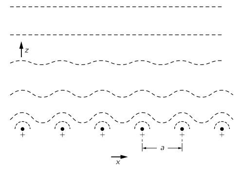 Dibujo20160802 faraday cage in feynman book volume ii constant voltage hypothesis