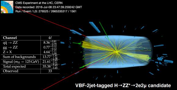 Dibujo20160804 higgs zz 2e2mu cms lhc cern ichep 2016