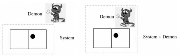 Dibujo20160819 maxwell demon system