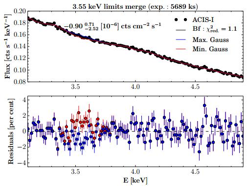 dibujo20161016-3p55-kev-limits-chandra-x-ray-observatory