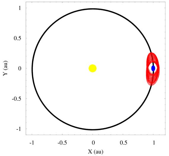 Dibujo20160901 motion of 469219 2016 HO3 around earth and sun mnras