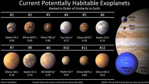 dibujo20161001-potentially-habitable-planets-forumastronomiczne-pl