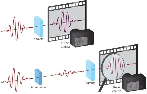 dibujo20161002-attosecond-polarization-spectroscopy-nphoton-2016-189-f1