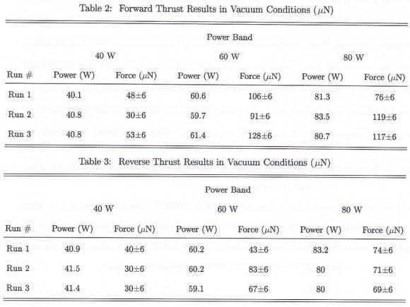 dibujo20161105-forward-reverse-thrust-results-in-vacuum-condition