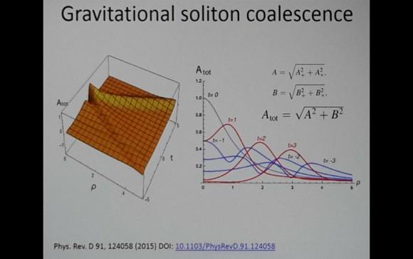 dibujo20161109-francis-gravisoliton-fusion-fundacion-ramon-areces-foto-rafael-rafasith