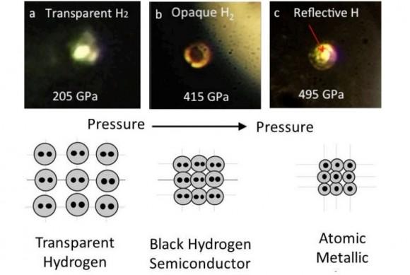 Dibujo20170130 photos compressed hydrogen and sketches of molecular interpretation dias silvera phys org