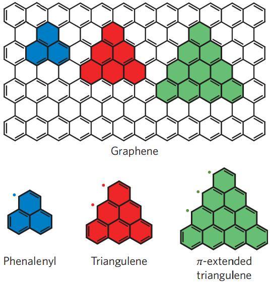 Dibujo20170213 Triangulene and graphene nature nnano 2017 9