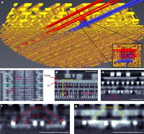 Dibujo20170316 PXCT imaging of Intel processor nature21698-f4