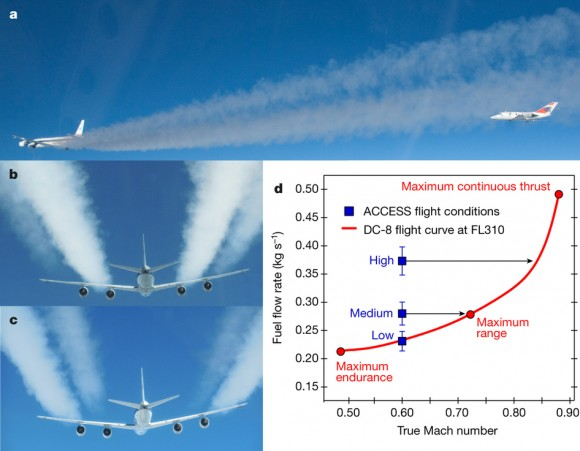 Dibujo20170316 Side and forward views of DC-8 contrails and the operational cruise curve nature21420-f1