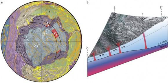 Dibujo20170317 Possible scenario heat production subsurface Enceladus Nature Astronomy