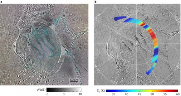 Dibujo20170317 polar projection RADAR observations Enceladus during Cassini flyby E16 Nature Astronomy